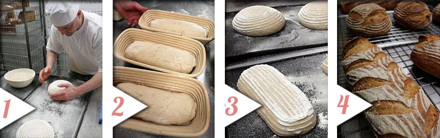 Форма для выпечки хлеба своими руками 87